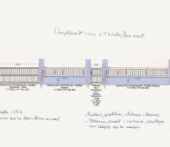 Plan de notre futur muret, portillon, clôture et portail