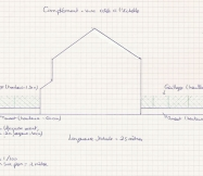 Travaux extérieurs : Vue de droite de la maison.